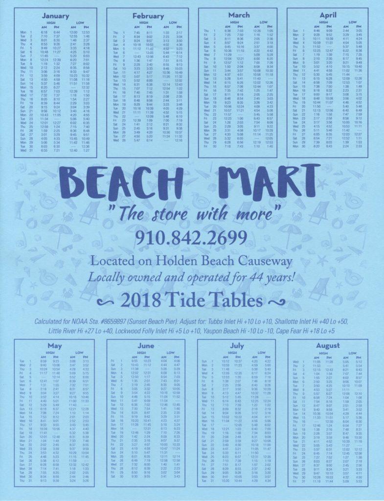 Tide chart southport nc images chart design ideas tide chart southport nc image collections chart design ideas holden beach tide charts beach mart geenschuldenfo geenschuldenfo Images