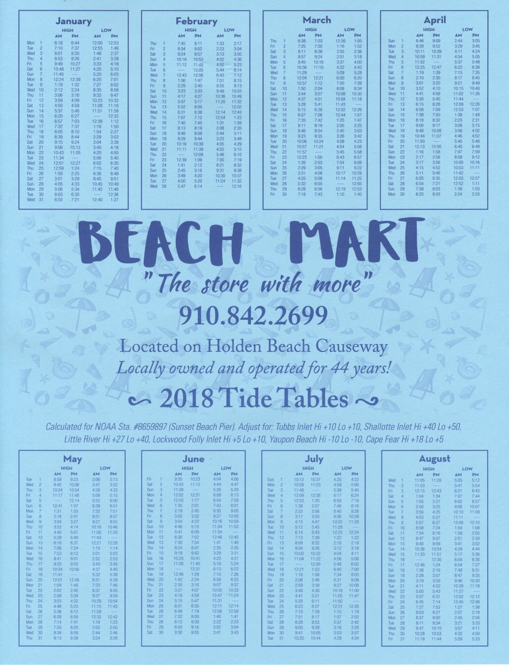 Nsw tide charts images chart design ideas holden beach nc tide chart gallery chart design ideas holden beach tide charts beach mart geenschuldenfo nvjuhfo Gallery